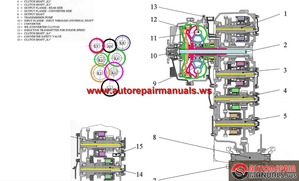 Terex Ppm Ac35 Transmission Service Manual For Crane