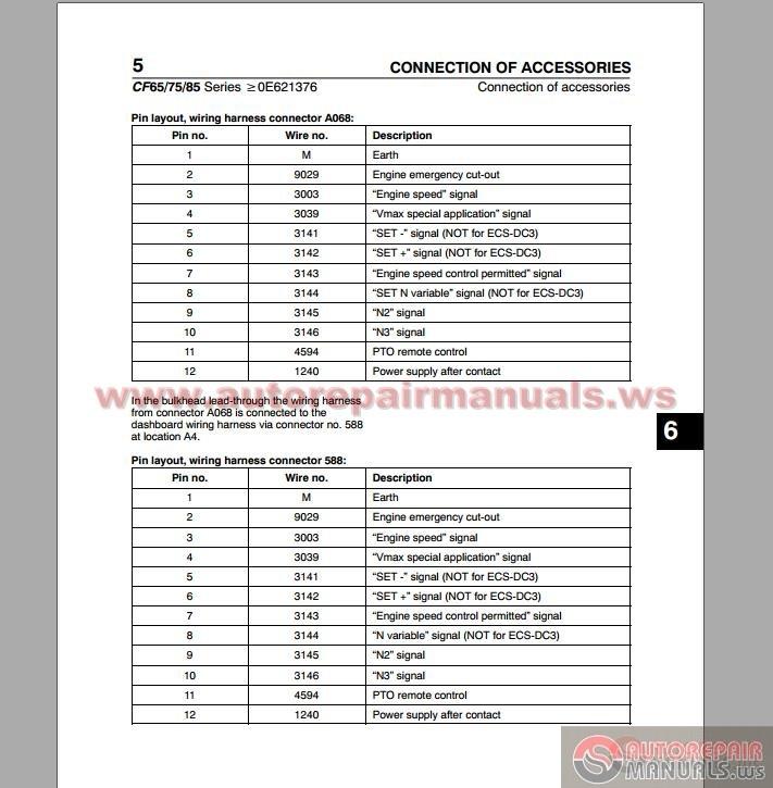 Daf Manual Electrical Shematic