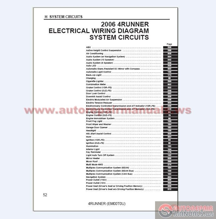 toyota 4 runner 2006 electrical system wiring diagram auto repair manual fo. Black Bedroom Furniture Sets. Home Design Ideas