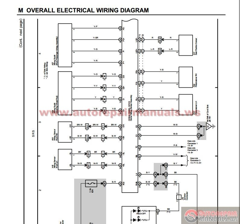 Toyota Land Cruiser 2004 Electrical Wiring Diagram