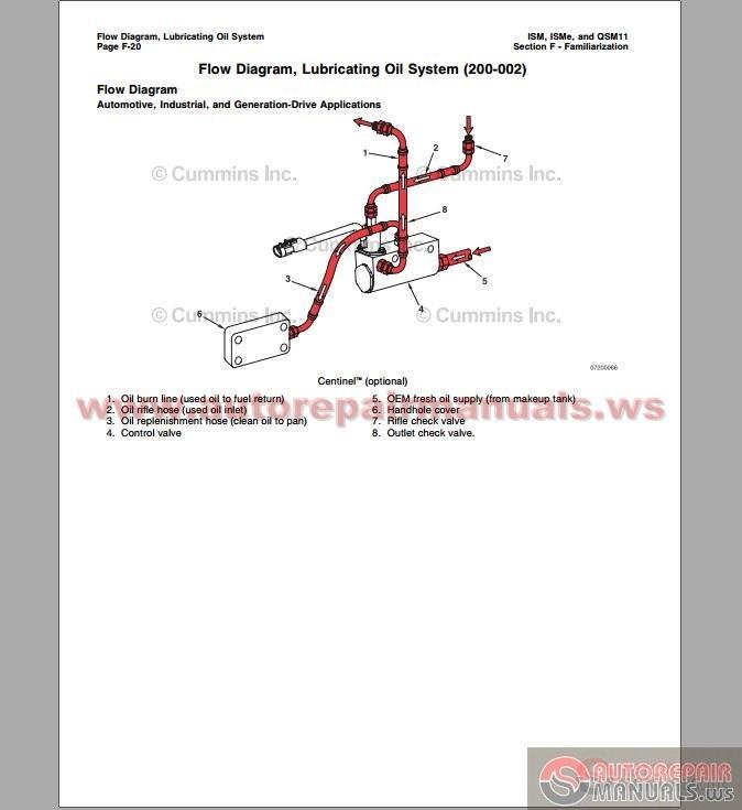 cummins engine service manual pdf