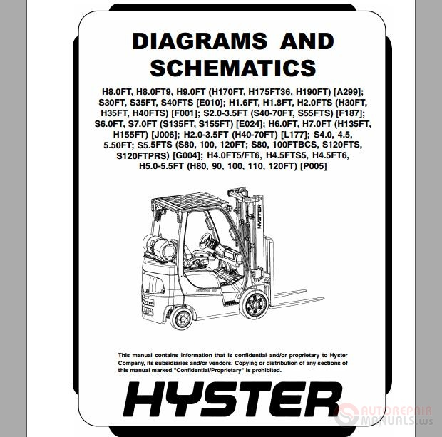 Hyster Forklift Diagrams and Schematics | Auto Repair Manual Forum - Heavy  Equipment Forums - Download Repair & Workshop Manual | Hyster 100 Wiring Diagram |  | Autorepairmanuals.ws