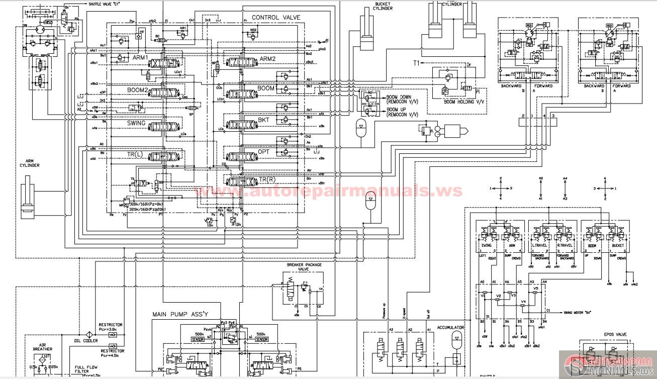 Doosan S220lc 3 Hydraulic Circuit on automatic transfer switch wiring diagram