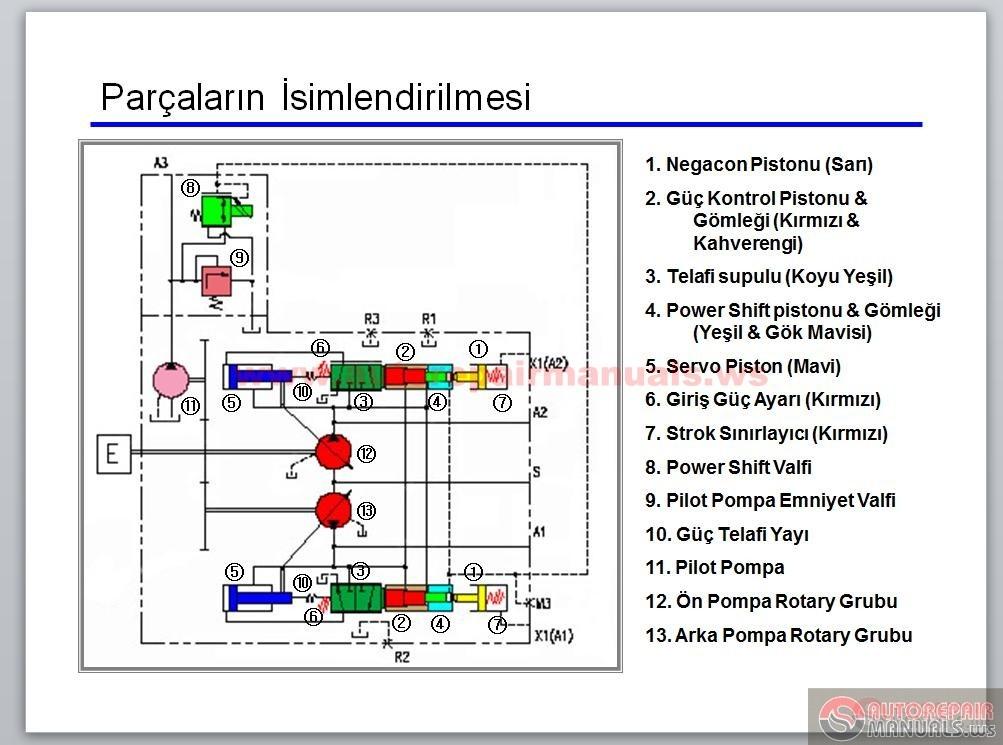 daewoo forklift parts diagram