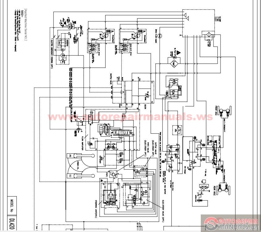 doosan wheel loader dl420 hydraulic diagram