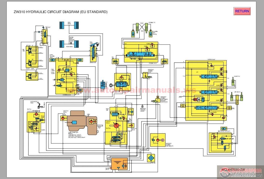 Hitachi Zw310 Hydraulic Diagram