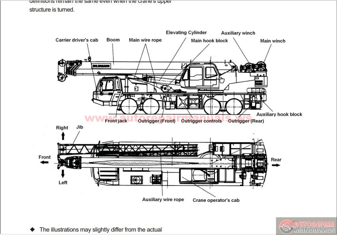 Tadano GT550E2 Operation and Maintenance Manual   Auto