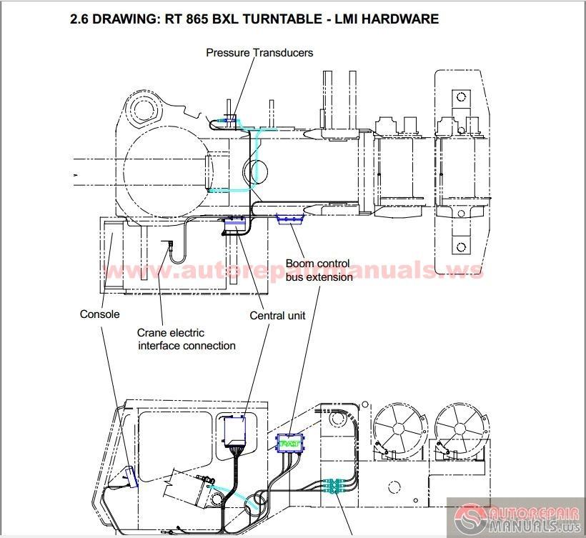 grove pat ds350 m8652 troubleshooting manual auto repair manual forum heavy equipment forums