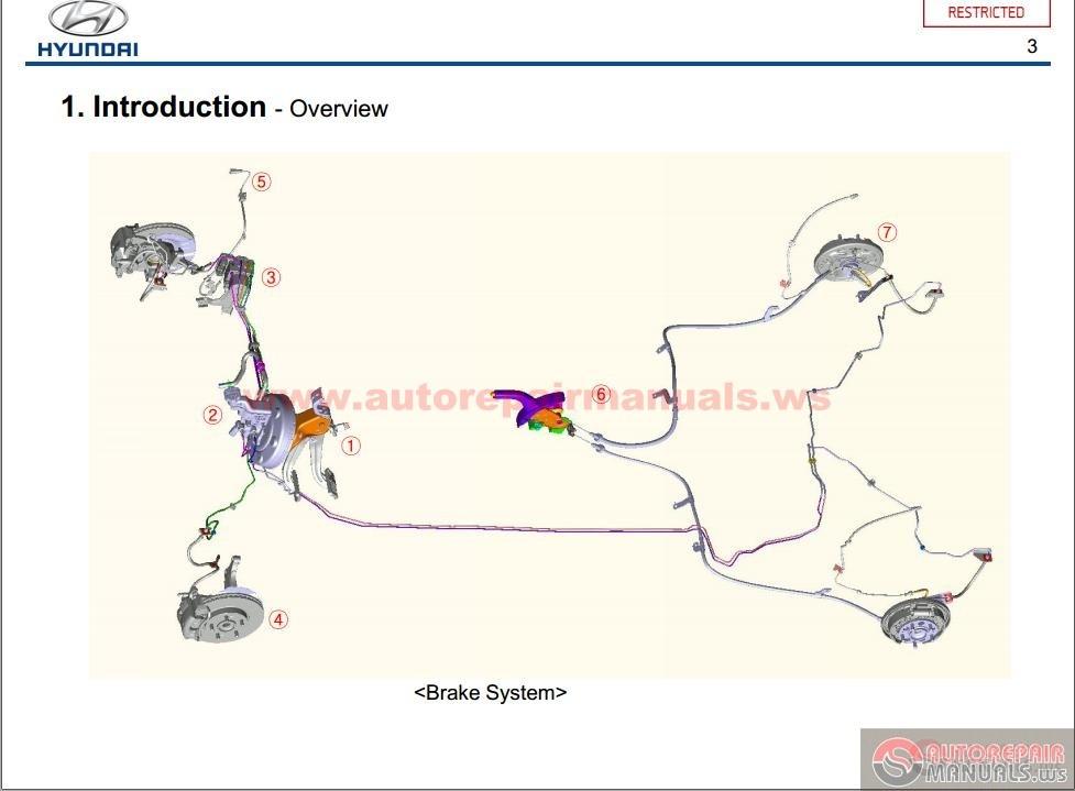 Hyundai I10 2014 Technical Service Training