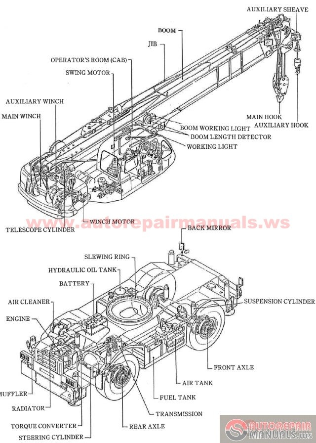 Kobelco Crane RK250-3 Shop Manual | Auto Repair Manual Forum
