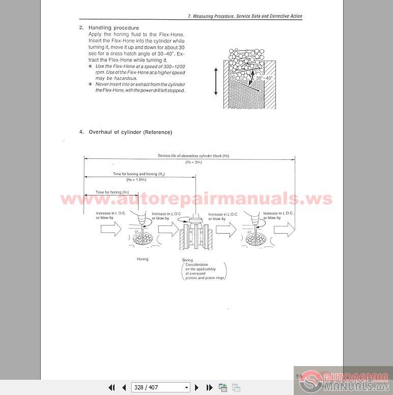 Keygen Autorepairmanuals Ws  Takeuchi Tb15fr  Tb25fr