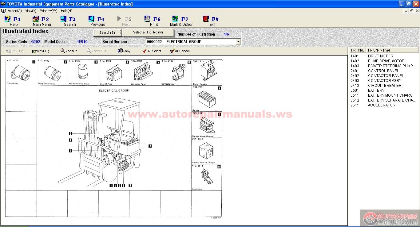 komatsu forklift parts manual free download