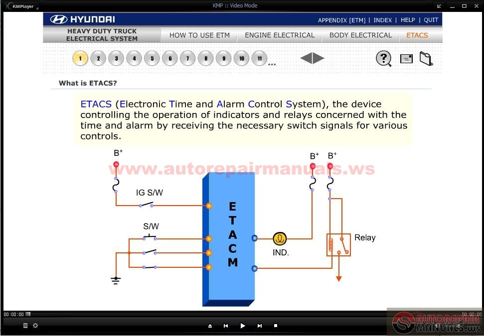CD_Hyundai_Heavy_Duty_Truck_Electrical_System2 cd hyundai heavy duty truck electrical system auto repair manual terex hd1000 wiring diagram at mifinder.co