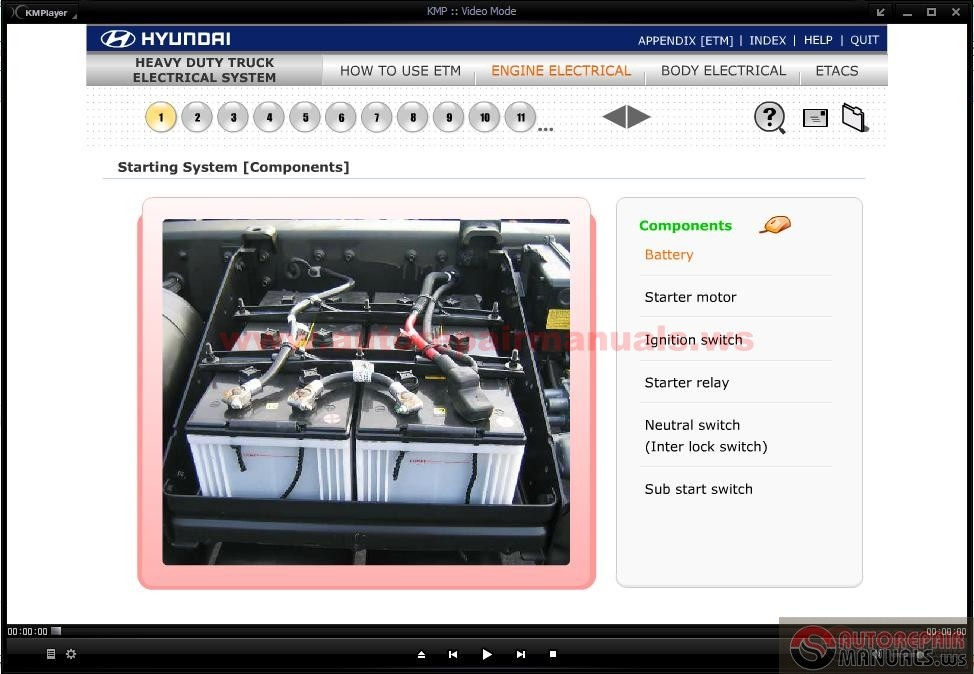 CD_Hyundai_Heavy_Duty_Truck_Electrical_System4 cd hyundai heavy duty truck electrical system auto repair manual terex hd1000 wiring diagram at gsmx.co