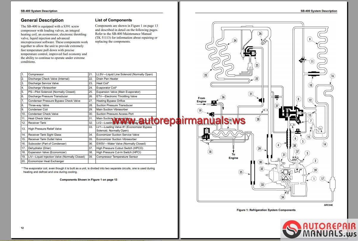 Thermo_King_Models_Service_Manual6 goodman air handler wiring diagram the wiring diagram tri pac apu fuse box and diagram at soozxer.org