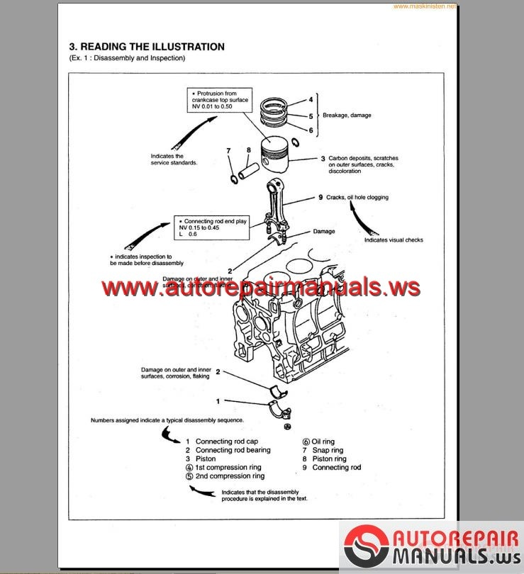 Hyundai Diesel Engine D4A, D4D, D6A, D6B Workshop Manual ...