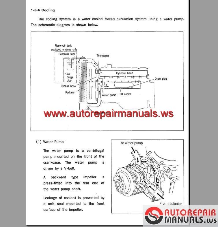 Hyundai Atos Service Manual Free Download Manuals Dolpnin