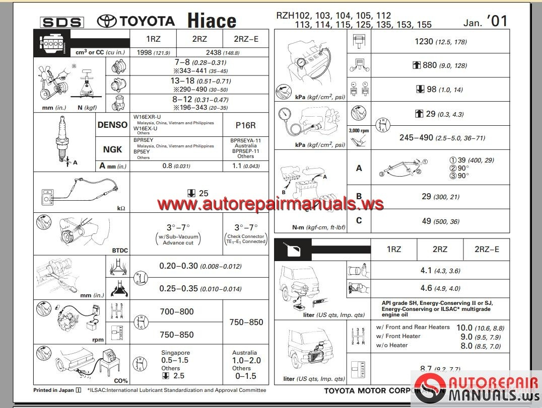 Toyota Hiace 1989-2004 Workshop Manual | Auto Repair Manual Forum ...