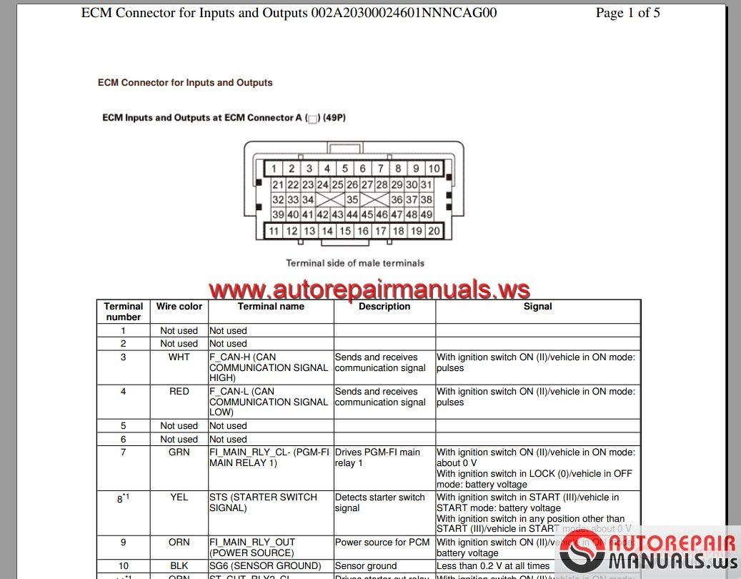 HONDA_CIVIC_2012_USA_Workshop_Manual4 honda civic 2012 usa workshop manual auto repair manual forum honda civic wiring diagram ignition at gsmx.co