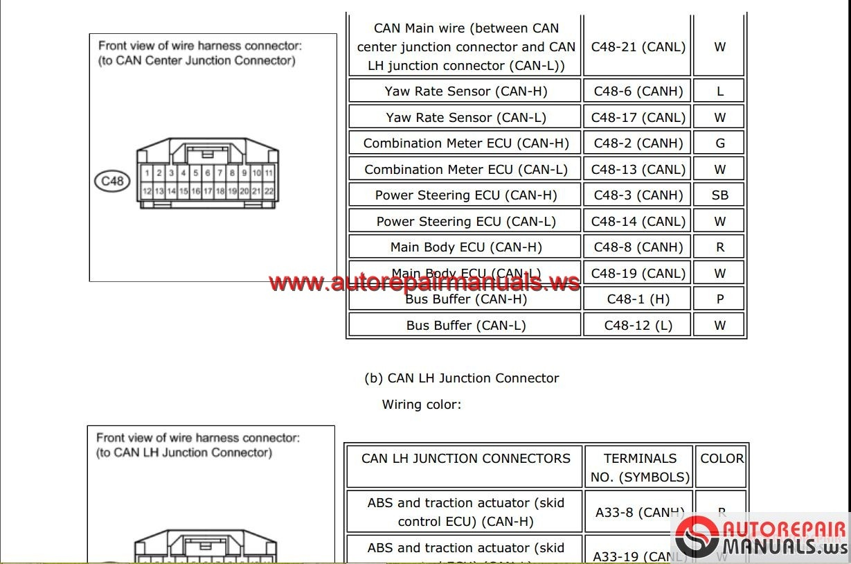 Toyota_Corolla_Rumion_Scion_xB_2008_Service_Manuals4 toyota corolla rumion scion xb (2008) service manuals auto toyota wire harness repair manual at gsmx.co