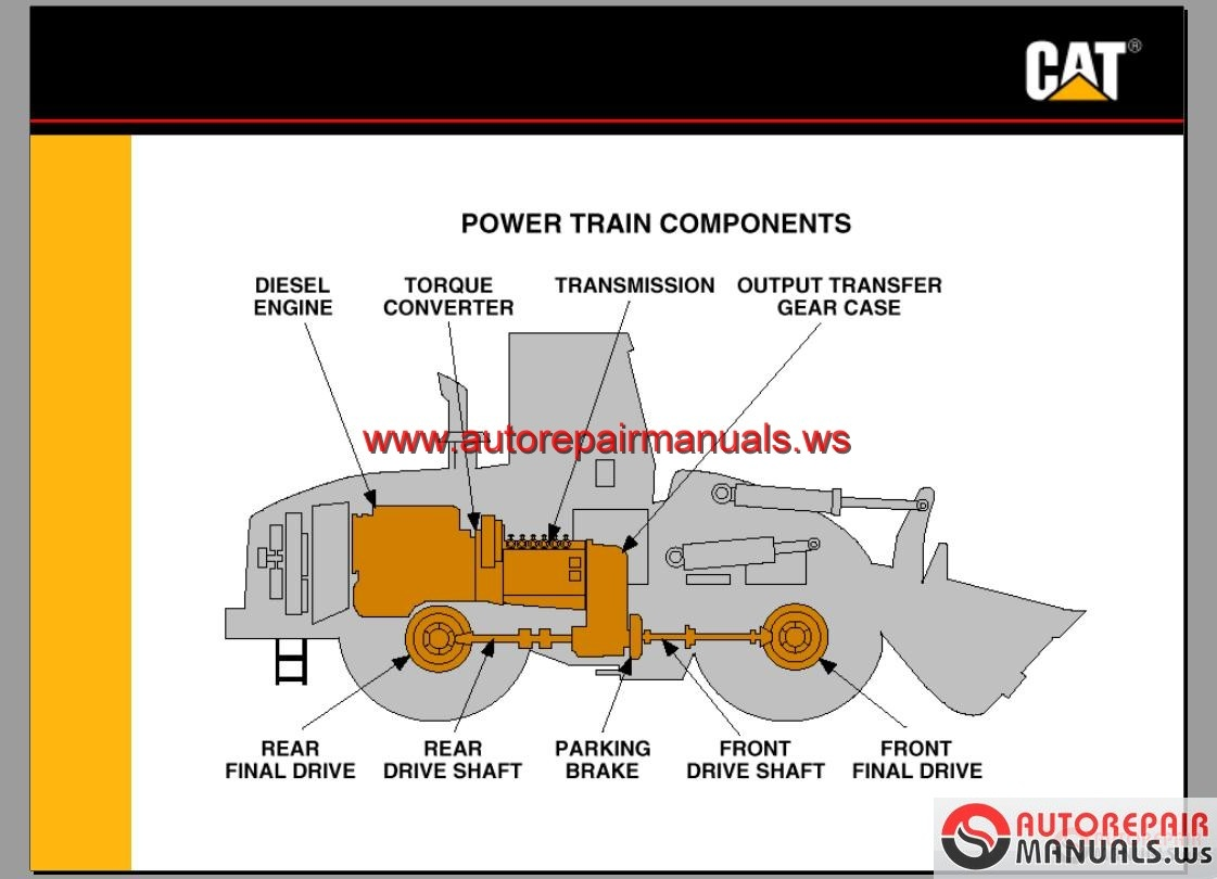 engine ecu diagram cat advance training power train works wears auto