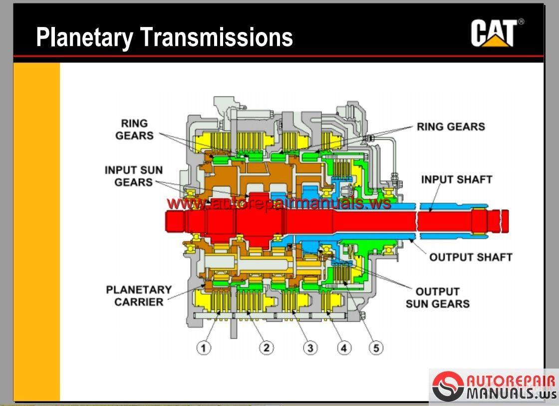 caterpillar alternator wiring diagram collections