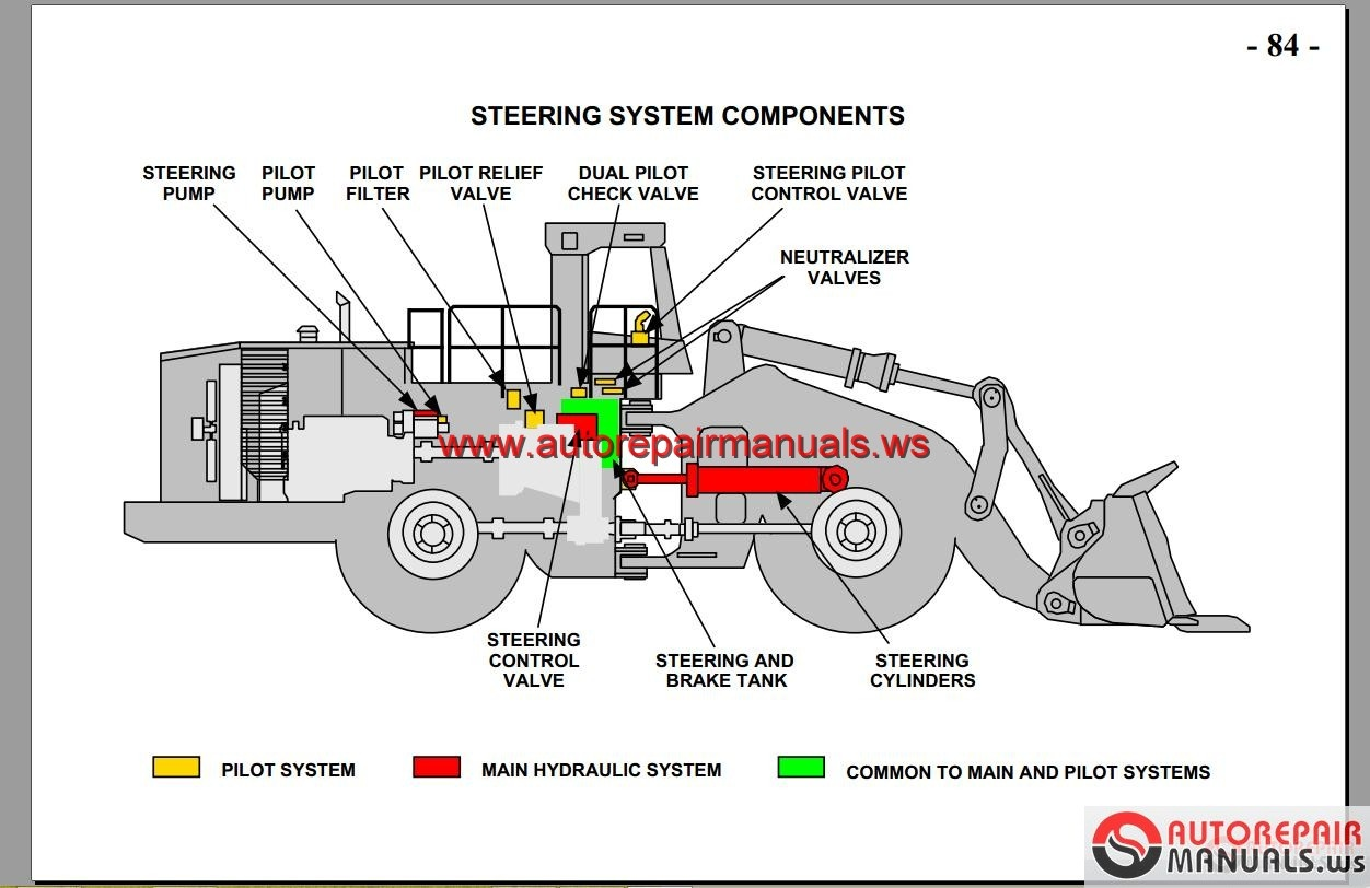 Cat Advance Training Steering System  ponents Power Train Wheel Loader 992g on electrical diagram of crane