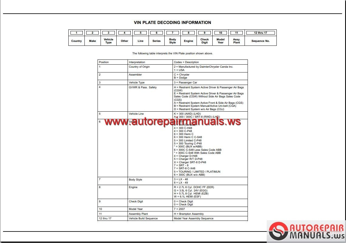Chrysler Serpentine Belt as well 67274 2013 Chrysler Town   Country Rear AC ACTUATOR MOTOR also 2007 Chrysler Town And Country Sensor Wiring Diagram as well 2001 Chrysler Town And Country Fuel Tank Diagram further 2a14k Check Brake Fluid Town Country Minivan Abs Light. on chrysler town country minivan