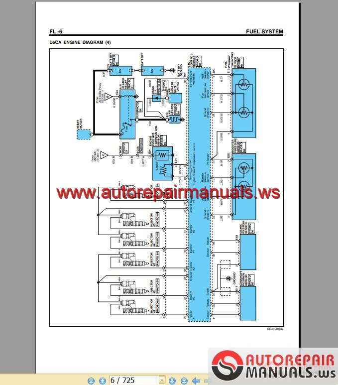 Dtc Trouble Shooting Procedures D6ca D6cb Engine Hyundai Truck Auto Repair Manual Forum