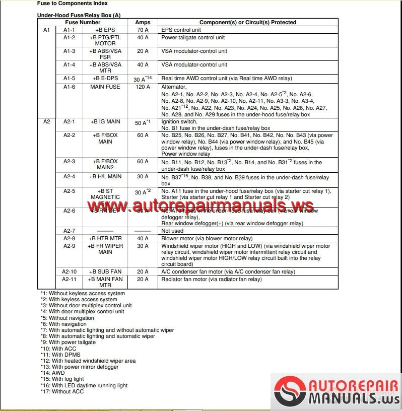HONDA_CRV_2015_Workshop_Manual3 honda crv undercarriage diagram car insurance info 2012 honda crv fuse box diagram at bayanpartner.co