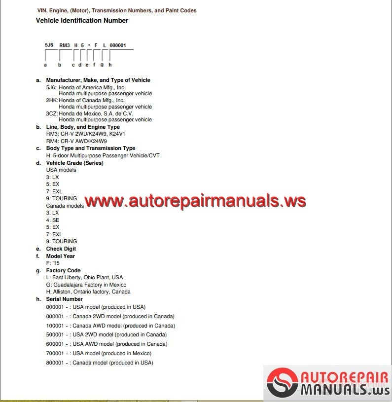 HONDA CRV 2015 Workshop Manual Auto Repair Manual Forum
