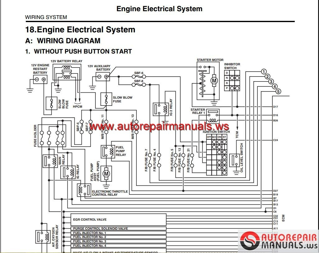 Wiring Diagram 2012 Subaru Xv Great Design Of 1992 Legacy Heater Schematic Cross Hybrid 2014 Usa Workshop Manual Auto Ignition 1997