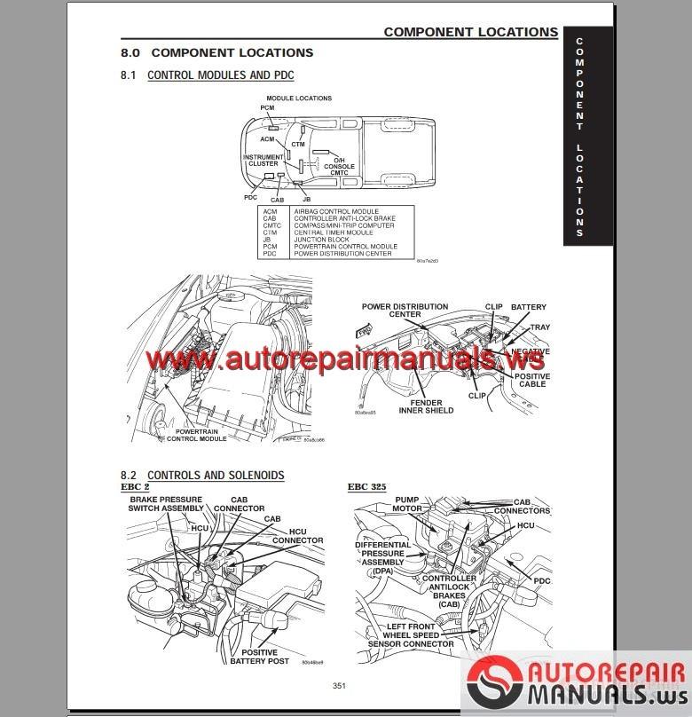 chrysler jeep dodge 2002 repair manual