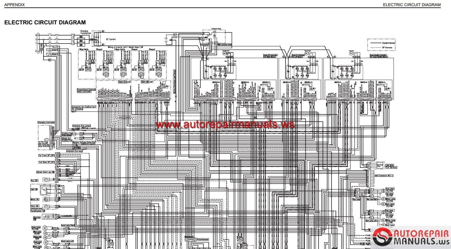 Komatsu Lift Truck Fb15-12 Workshop Manual