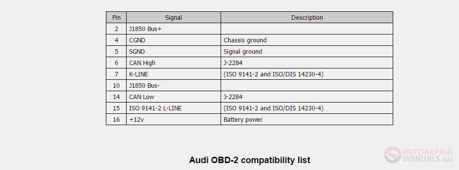 audi obd ii diagnostic interface pinout auto repair manual forum rh autorepairmanuals ws