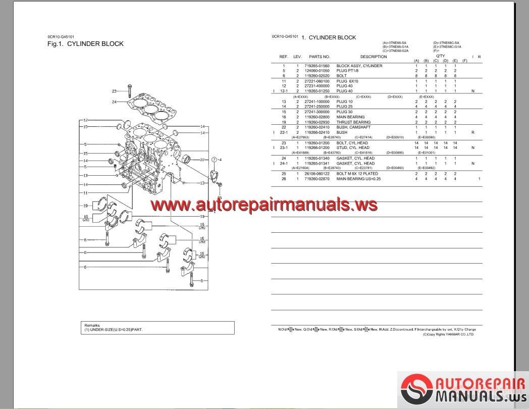 Engin Yanmar 3TNE74-G1A Parts Catalog | Auto Repair Manual