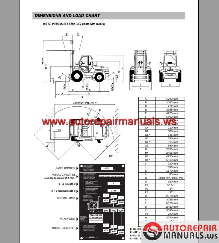 jlg parts catalog tractor parts service and repair manuals