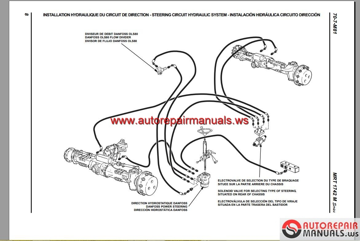 manitou wiring diagrams manitou motorcycle wire harness