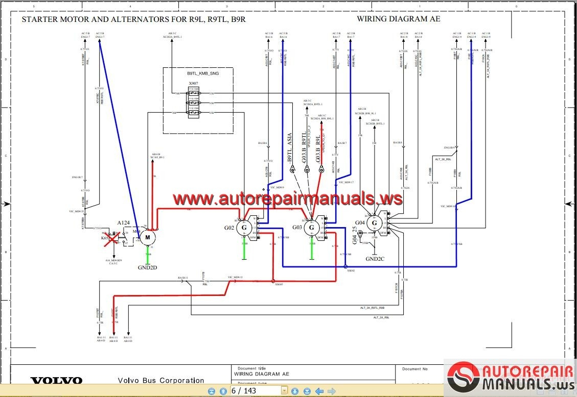 volvo bus b12 wiring diagram volvo wiring diagrams volvo bus b7 b9 b12 wiring diagram auto repair manual forum
