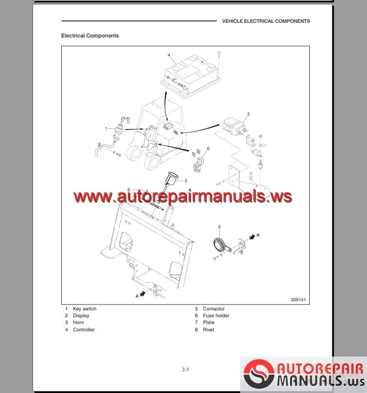 Cat Lift Truck Ep15 Shop Manual