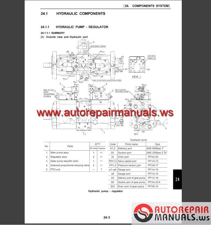 Kobelco Sk250 8 Shop Manual Auto Repair Manual Forum border=