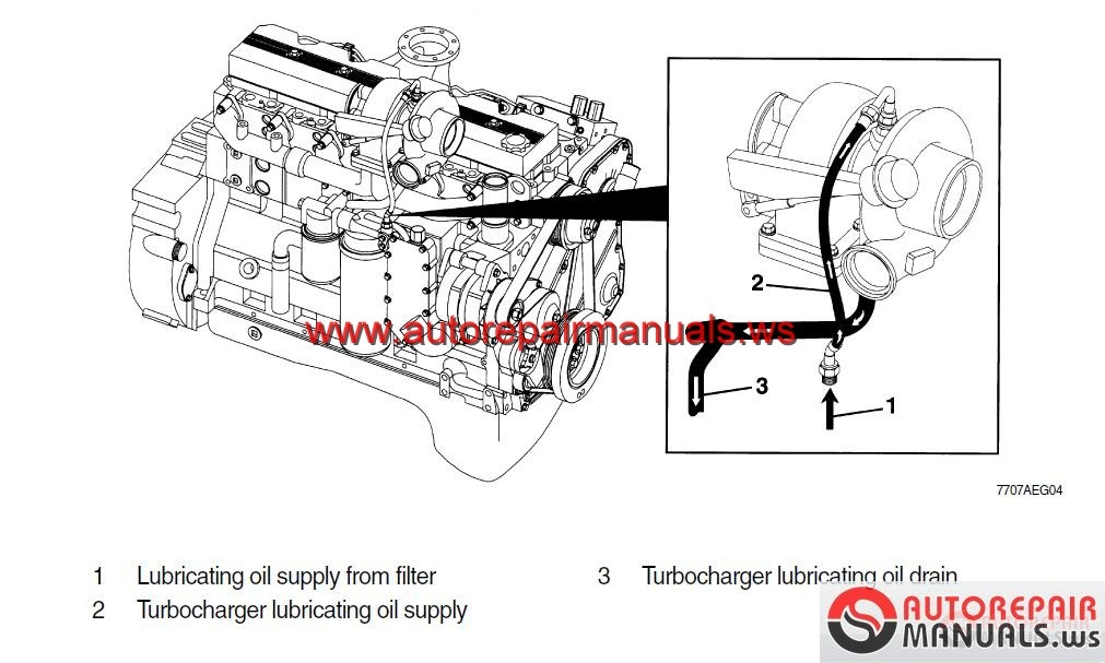 motor heavy truck service 9 0 keygen