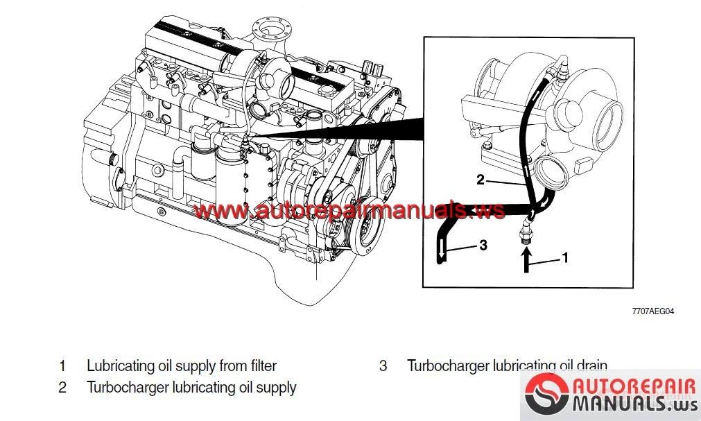 hyundai wheel loader hl770 7a service manual auto. Black Bedroom Furniture Sets. Home Design Ideas