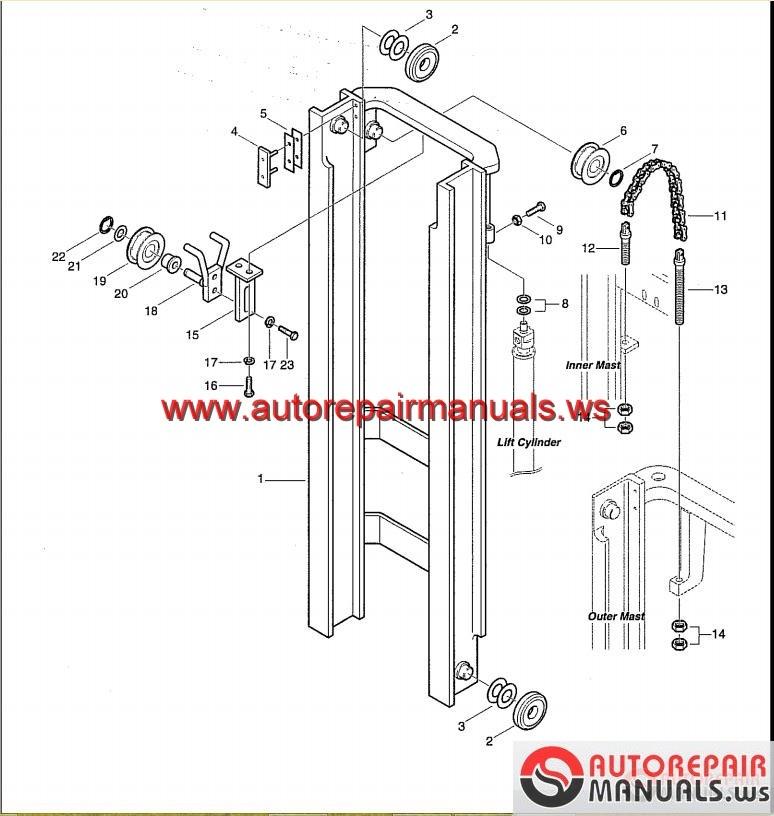 Hyundai Replacement Parts Online: Hyundai Diesel Forklift Trucks