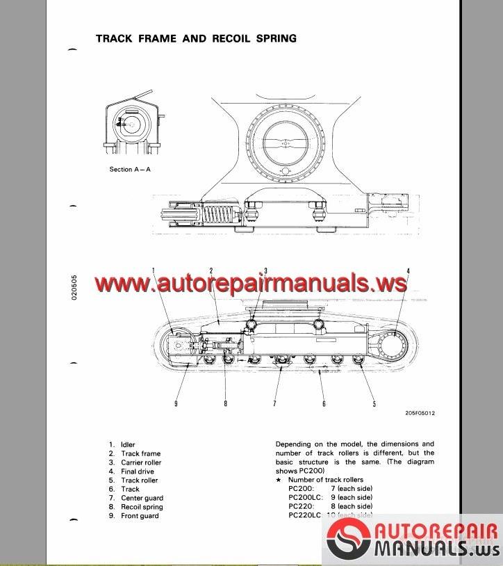 Auto Repair Manuals  Shop Manual Komatsu Excavator Pc200