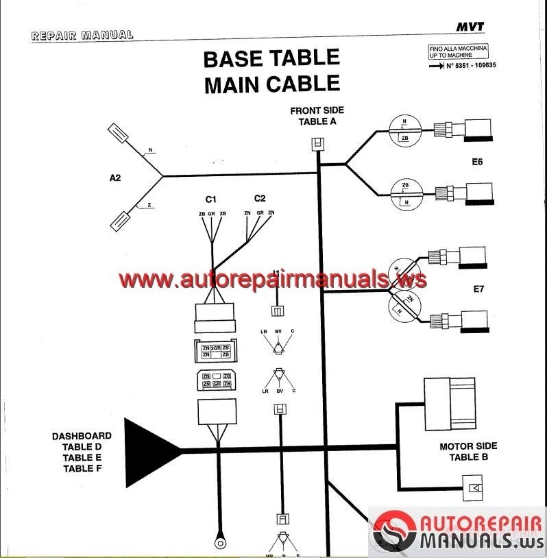 Manitou Wiring Diagram on upright scissor lift service manual