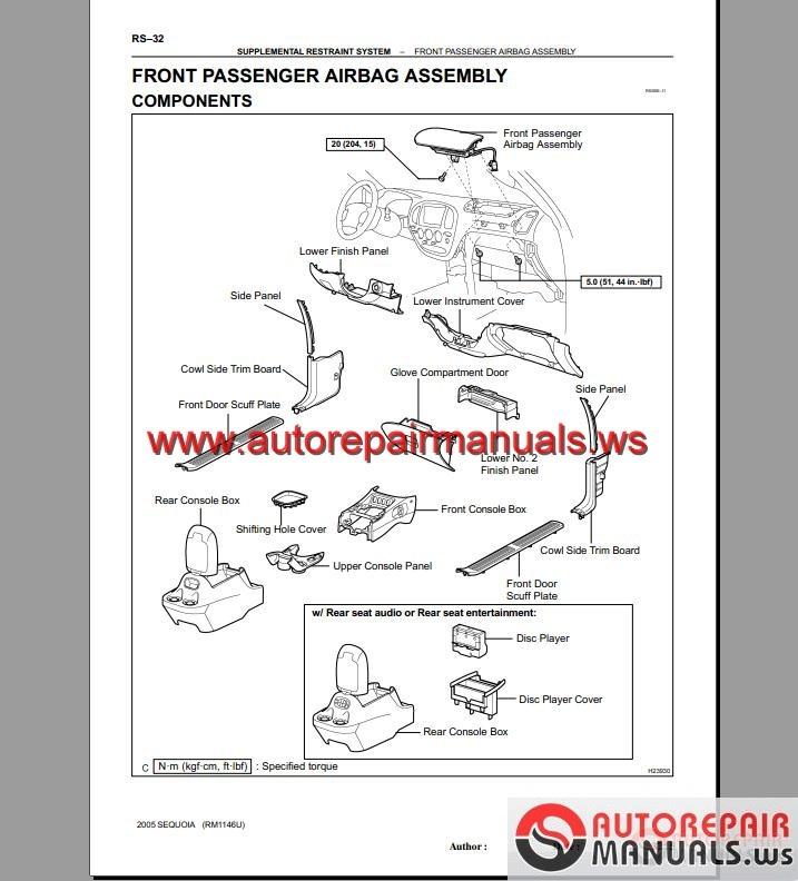 2008 Toyota Sequoia Transmission: Toyota Sequoia 2001-2006 Repair Manuals