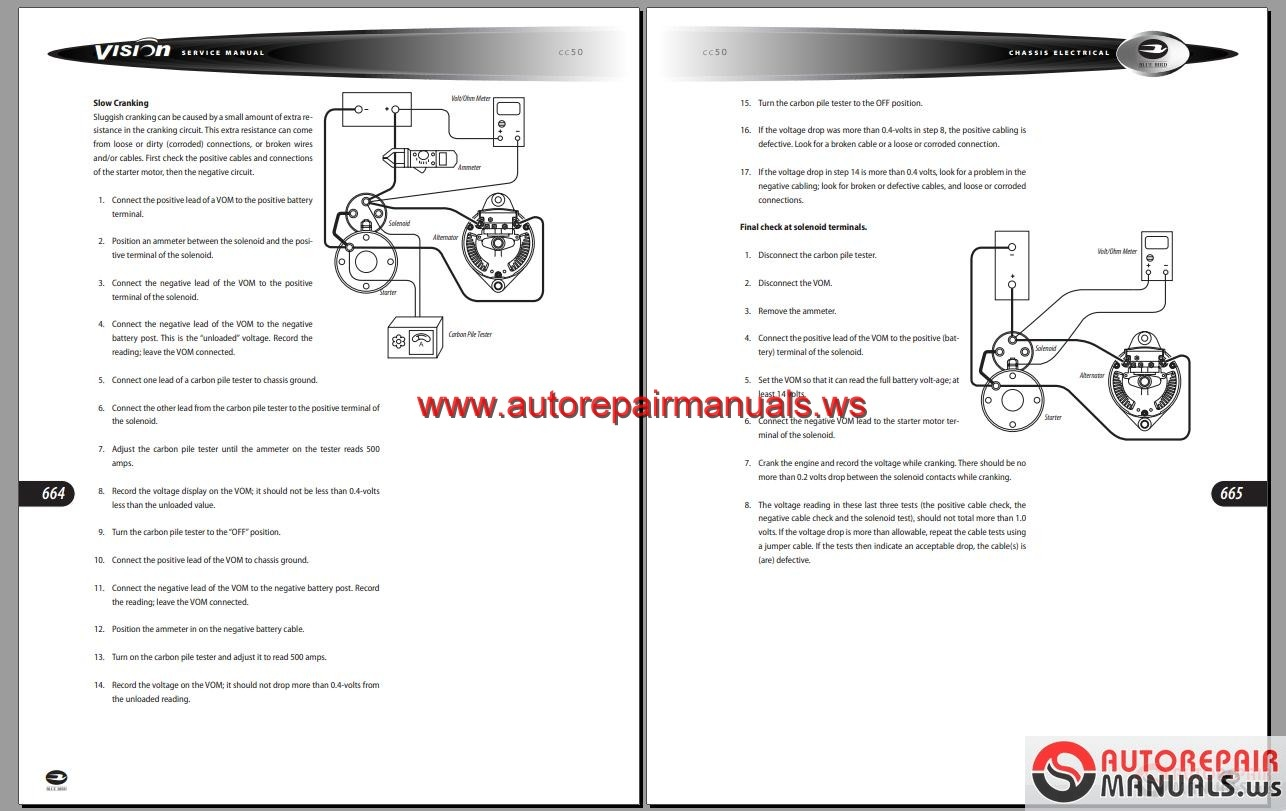 keygen autorepairmanuals ws  bluebird 1997