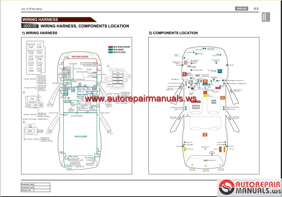 Service manuals and electric wiring diagrams auto