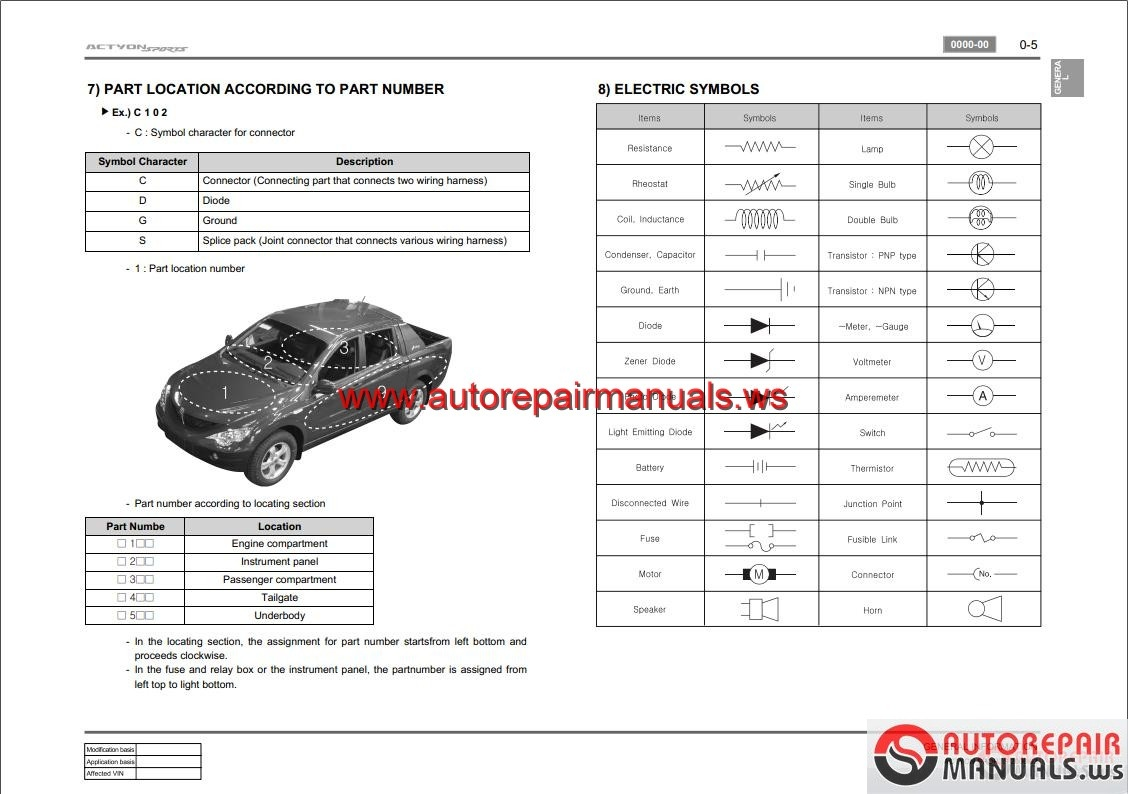 Ssangyong Actyon Sports Q100 2006 03 Service Manuals And